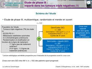 Etude de phase III :  iniparib dans les tumeurs triple négatives  (1)