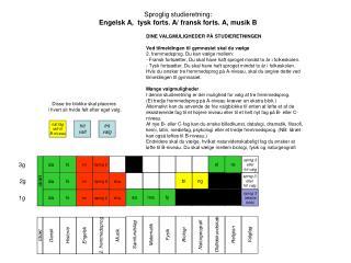 Sproglig studieretning: Engelsk A,  tysk forts. A/ fransk forts. A, musik B