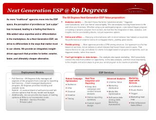 Next Generation ESP @ 89  Degrees