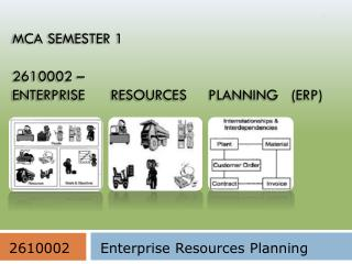 MCA Semester 1 2610002 –  Enterprise      Resources     Planning   (ERP)