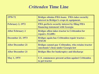 Crittenden  Time Line