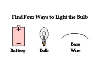 RESISTORS IN SERIES - In a  series circuit,  the current is the same