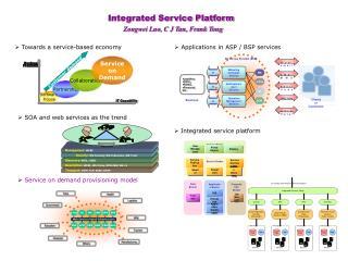 Integrated Service Platform