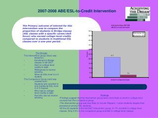 2007-2008 ABE/ESL-to-Credit Intervention