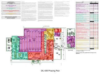 DIL-009-Phasing-Plan