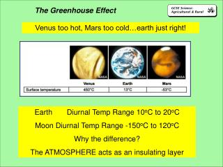 Venus too hot, Mars too cold…earth just right!
