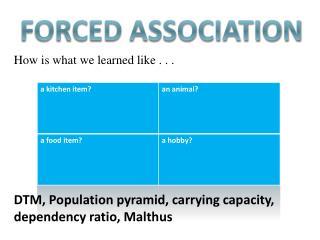 Forced Association