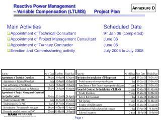Reactive Power Management  – Variable Compensation (LTLMS)	Project Plan