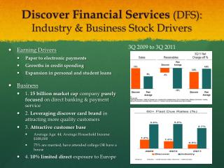 Discover Financial Services  (DFS): Industry & Business Stock Drivers