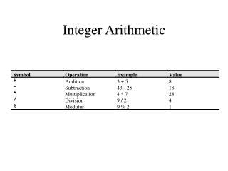 Integer Arithmetic