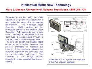 Intellectual Merit: New Technology Gary J. Mankey, University of Alabama Tuscaloosa, DMR 0821704