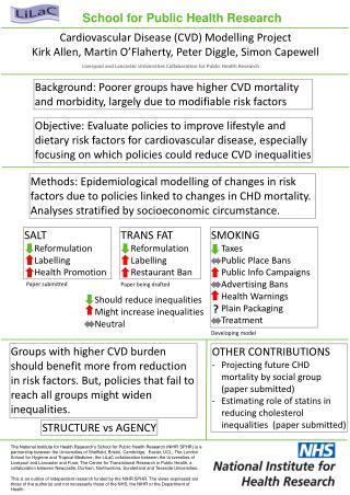 Cardiovascular Disease (CVD) Modelling Project