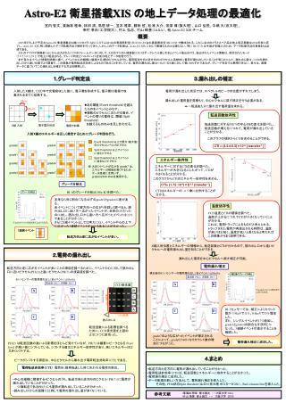 Astro-E2  衛星搭載 XIS  の地上データ処理の最適化