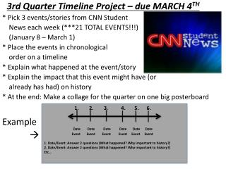3rd Quarter Timeline Project – due MARCH 4 TH * Pick 3 events/stories from CNN Student