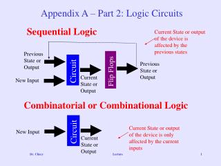 Appendix A – Part 2: Logic Circuits