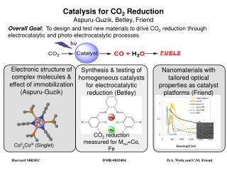 Catalysis for CO 2  Reduction  Aspuru-Guzik, Betley, Friend