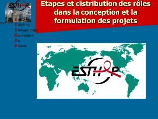 Etapes et distribution des rôles dans la conception et la formulation des projets