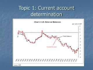 Topic 1: Current account determination