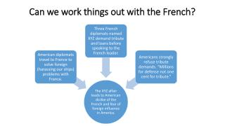 Can we work things out with the French?