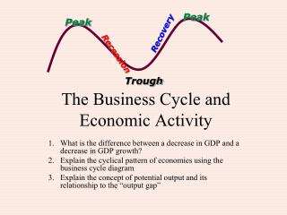 The Business Cycle and  Economic Activity