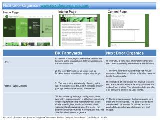 Next Door Organics ( nextdoororganics )