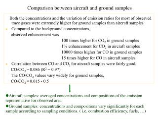 Comparison between aircraft and ground samples