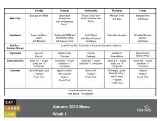 Autumn 2014 Menu  Week 1