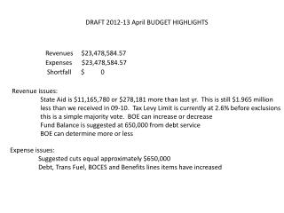 DRAFT 2012-13  April BUDGET HIGHLIGHTS