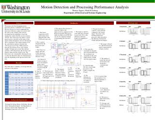 Motion Detection and Processing Performance Analysis Thomas Eggers, Mark Rosenberg