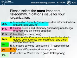 Please select the  most  important  telecommunications  issue for your organization.