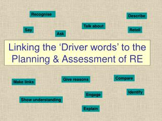 Linking the �Driver words� to the Planning & Assessment of RE