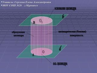 цилиндрическая (боковая)               поверхность