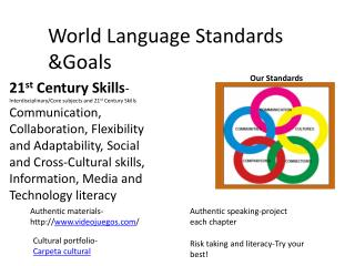 """celta skills authentic materials The use of authentic materials is a major preoccupation in english language   international seminar, singapore, 2002 and at the 1st annual asia tefl  conference  busan  be suitable for developing most reading skills"""" (1996, p  177."""