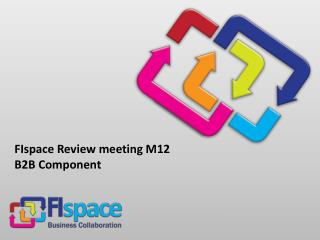 FIspace Review meeting M12 B2B Component