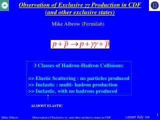 Observation of Exclusive  γγ  Production in  CDF (and other exclusive states)