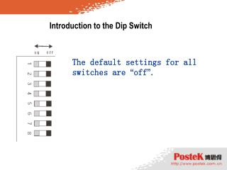 Introduction to the Dip Switch