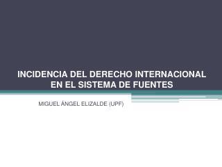 INCIDENCIA DEL DERECHO INTERNACIONAL EN EL SISTEMA DE FUENTES