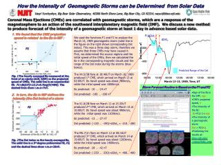 How the Intensity of  Geomagnetic Storms can be Determined  from Solar Data