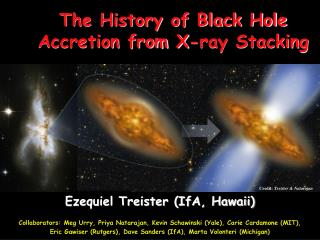 The History of Black Hole Accretion from X-ray Stacking
