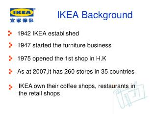 IKEA Background