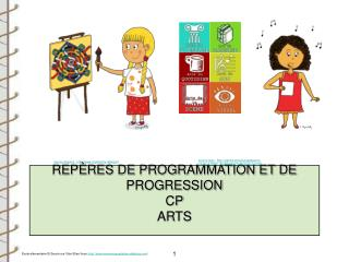 REPÈRES DE PROGRAMMATION ET DE PROGRESSION CP ARTS
