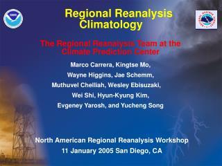 Regional Reanalysis  Climatology