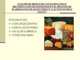 INTEGRANTES: CAHUASQUÍ JIMENA GARCÍA ALEXANDRA SALAZAR GABRIELA VITERI EDUARDO