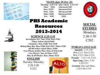 PHS Academic Resources 2013-2014