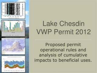 Lake  Chesdin  VWP Permit 2012