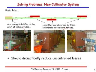 Solving Problems: New Collimator System