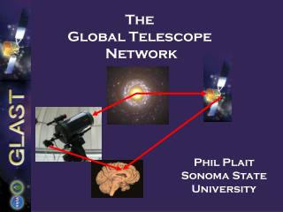 The  Global Telescope  Network