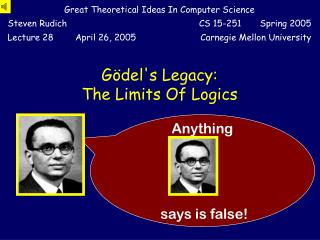 Gödel's Legacy: The Limits Of Logics