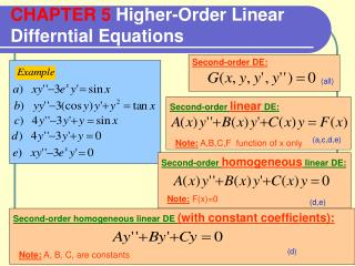 CHAPTER 5  Higher-Order Linear Differntial Equations