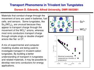 Transport Phenomena in Trivalent Ion Tungstates Doreen D. Edwards, Alfred University, DMR 0602881
